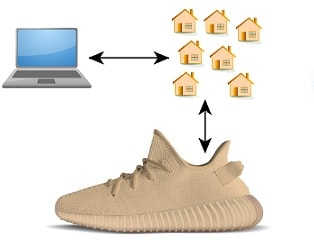 residential proxies thumbnail